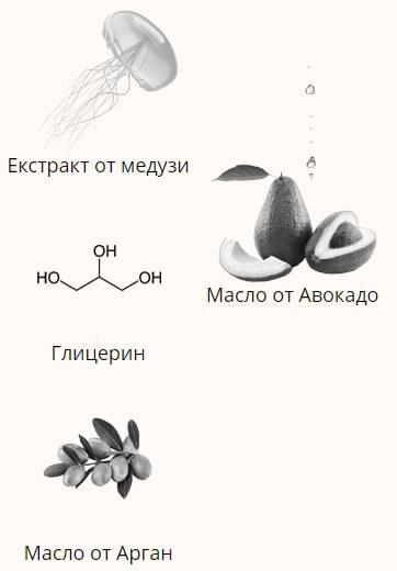 съставки