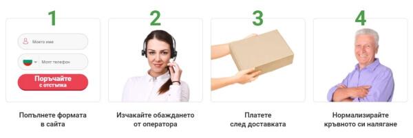 FrioCard Цена в България
