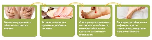 exodermin странични ефекти резултати
