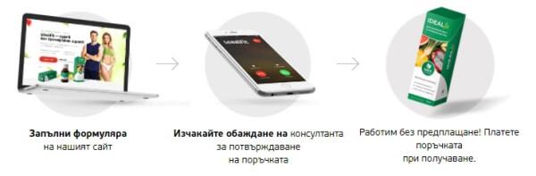 IdealFit цена България