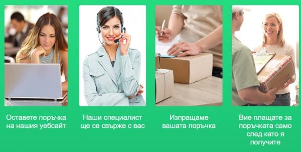 Power Keto цена в България